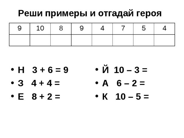 Н 3 + 6 = 9 З 4 + 4 = Е 8 + 2 = Й 10 – 3 = А 6 – 2 = К 10 – 5 = Реши примеры...