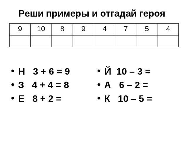 Н 3 + 6 = 9 З 4 + 4 = 8 Е 8 + 2 = Й 10 – 3 = А 6 – 2 = К 10 – 5 = Реши пример...
