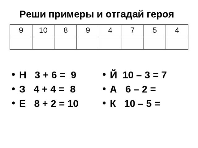 Н 3 + 6 = 9 З 4 + 4 = 8 Е 8 + 2 = 10 Й 10 – 3 = 7 А 6 – 2 = К 10 – 5 = Реши п...