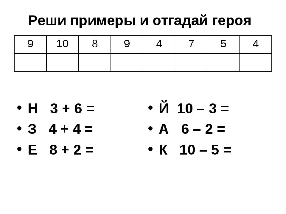 Н 3 + 6 = З 4 + 4 = Е 8 + 2 = Й 10 – 3 = А 6 – 2 = К 10 – 5 = Реши примеры и...