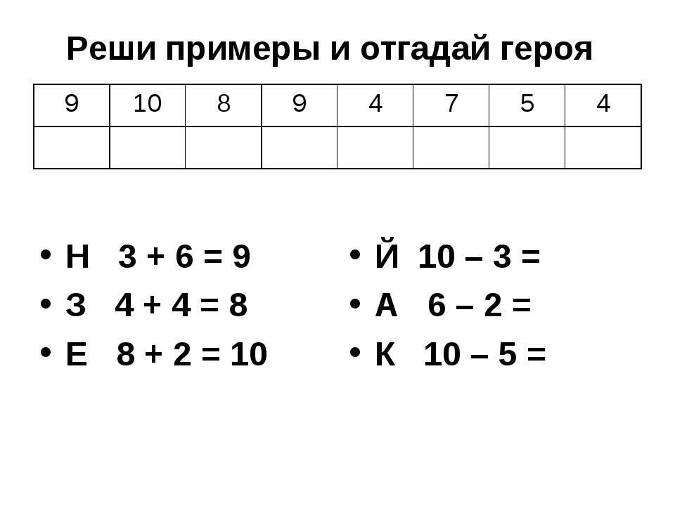Н 3 + 6 = 9 З 4 + 4 = 8 Е 8 + 2 = 10 Й 10 – 3 = А 6 – 2 = К 10 – 5 = Реши при...