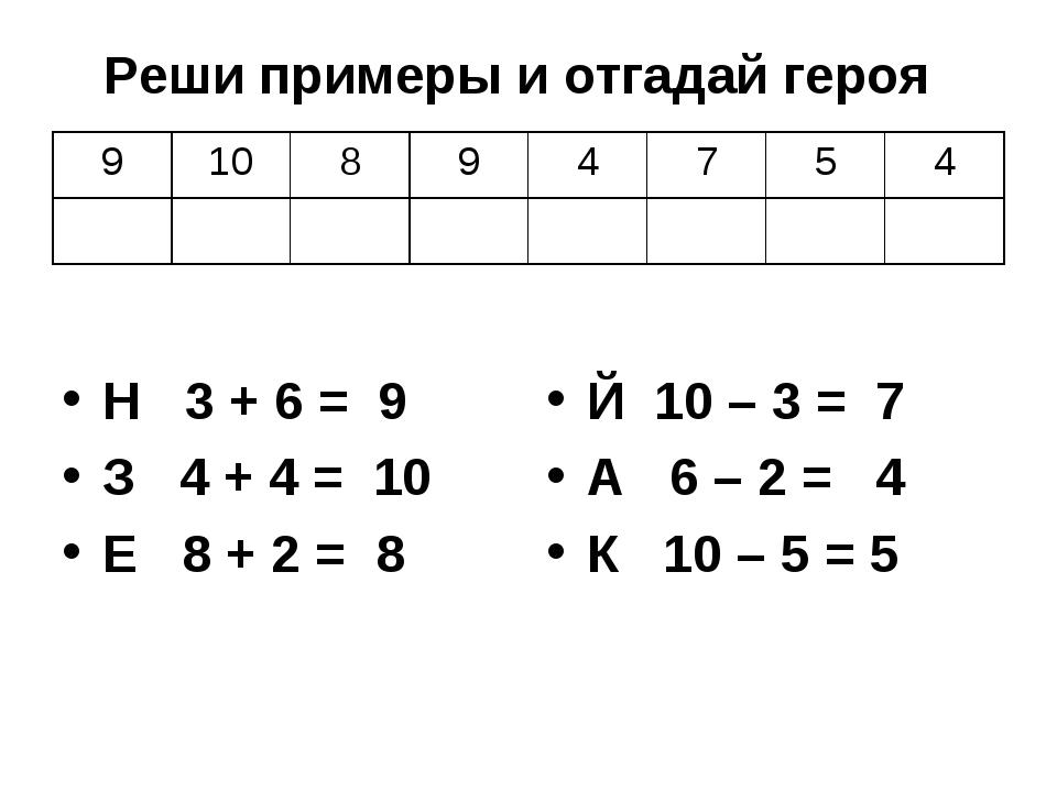 Н 3 + 6 = 9 З 4 + 4 = 10 Е 8 + 2 = 8 Й 10 – 3 = 7 А 6 – 2 = 4 К 10 – 5 = 5 Ре...