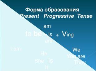 am to be – is are + Ving Форма образования Present Progressive Tense I am He