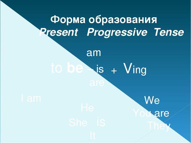am to be – is are + Ving Форма образования Present Progressive Tense I am He...