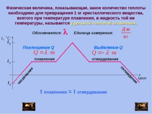 плавление нагревание отвердевание охлаждение Физическая величина, показывающа