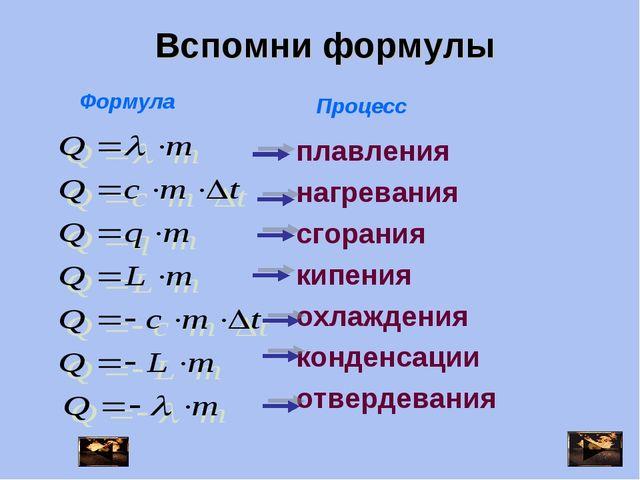 Формула Процесс плавления нагревания сгорания кипения охлаждения конденсации...
