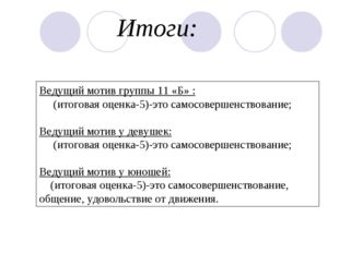 Ведущий мотив группы 11 «Б» : (итоговая оценка-5)-это самосовершенствование;