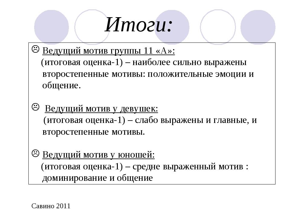 Итоги: Ведущий мотив группы 11 «А»: (итоговая оценка-1) – наиболее сильно выр...