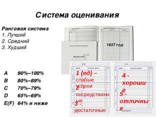Система оценивания 5 - отличные 2 - посредственные 3 - достаточные 4 - хороши