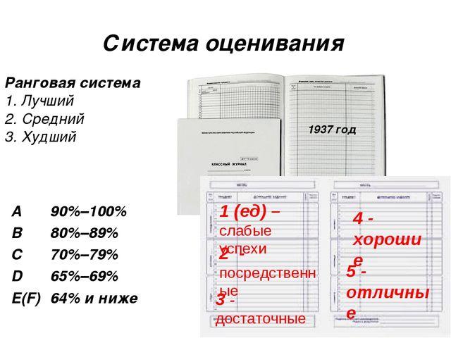 Система оценивания 5 - отличные 2 - посредственные 3 - достаточные 4 - хороши...