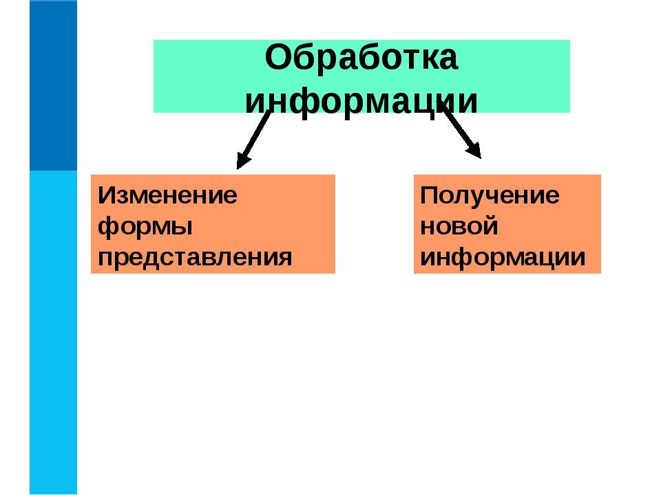 Обработка информации Изменение формы представления Получение новой информации