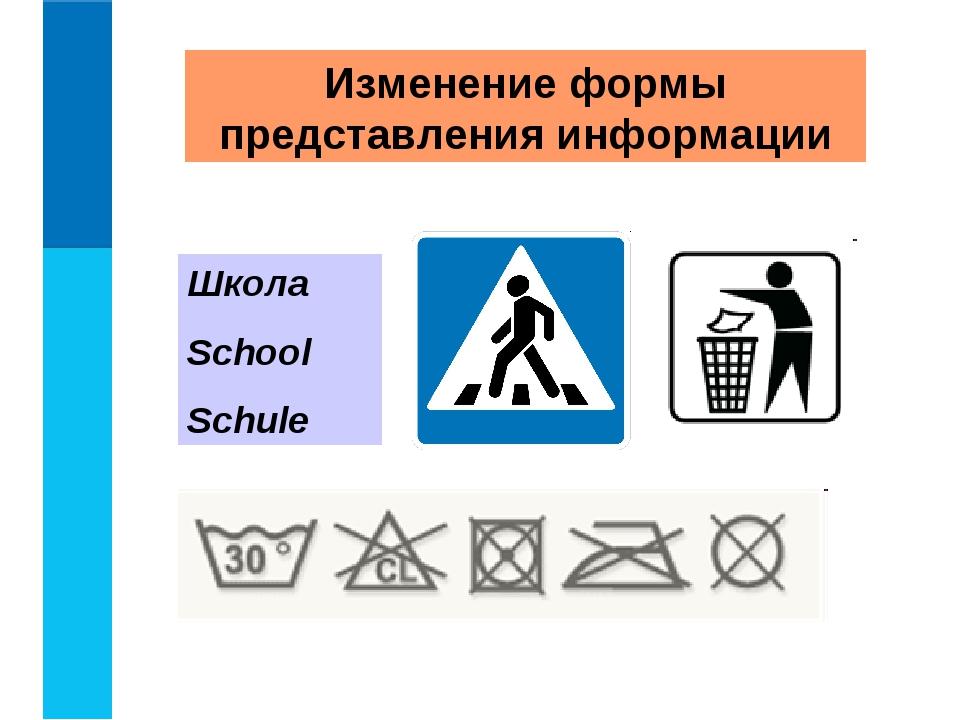 Изменение формы представления информации Школа School Schule