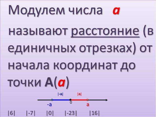 0 |a| |-a|