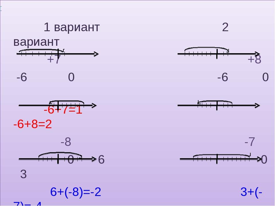 1 вариант 2 вариант +7 +8 -6 0 -6 0 -6+7=1 -6+8=2 -8 -7 0 6 0 3 6+(-8)=-2 3+...