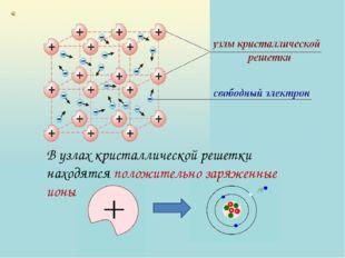 Строение металла В узлах кристаллической решетки находятся положительно заряж
