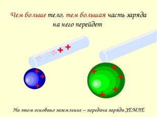 Сколько заряда сообщит палочка двум одинаковым по размеру шарам? Сколько заря
