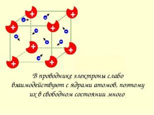 Строение диэлектрика В узлах решетки находятся нейтральные атомы Оторваться о