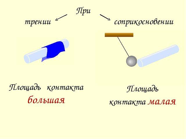 При трении соприкосновении Площадь контакта большая Площадь контакта малая