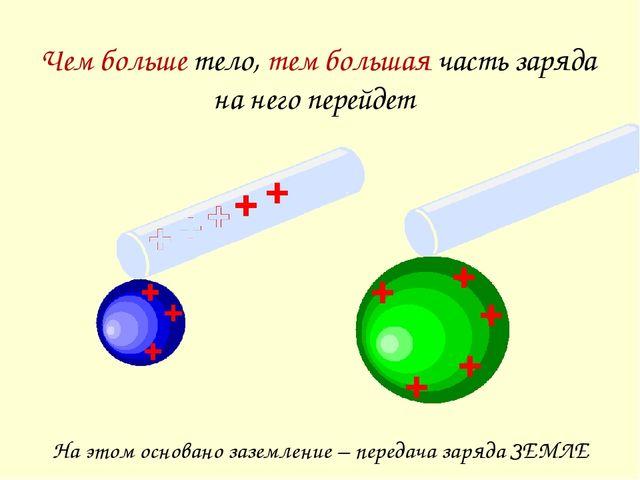 Сколько заряда сообщит палочка двум одинаковым по размеру шарам? Сколько заря...