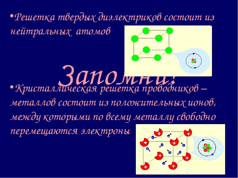 Запомни! Решетка твердых диэлектриков состоит из нейтральных атомов Кристалли...