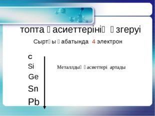 топта қасиеттерінің өзгеруі С Si Ge Sn Pb Металлдық қасиеттері артады Сыртқы
