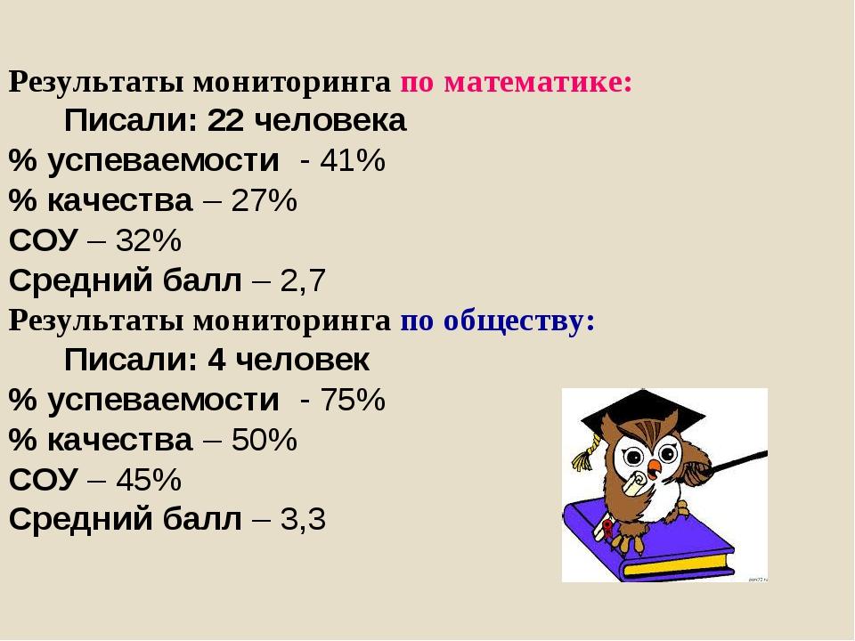 Результаты мониторинга по математике: Писали: 22 человека % успеваемости - 41...