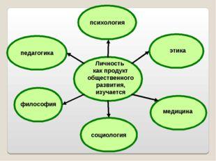 психология педагогика социология Личность как продукт общественного развития,