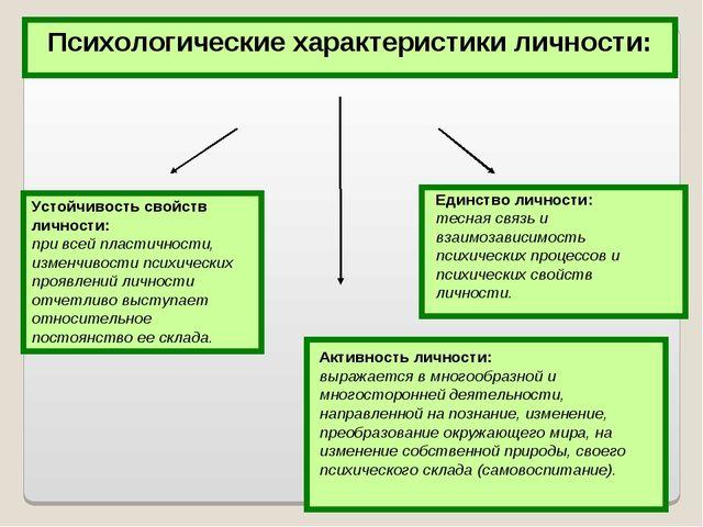 Психологические характеристики личности: Устойчивость свойств личности: при в...