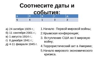 Соотнесите даты и события: а)24 октября 1929 г.; б)11 сентября 2001 г.; в)