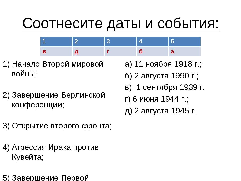 Соотнесите даты и события: 1) Начало Второй мировой войны;         ...