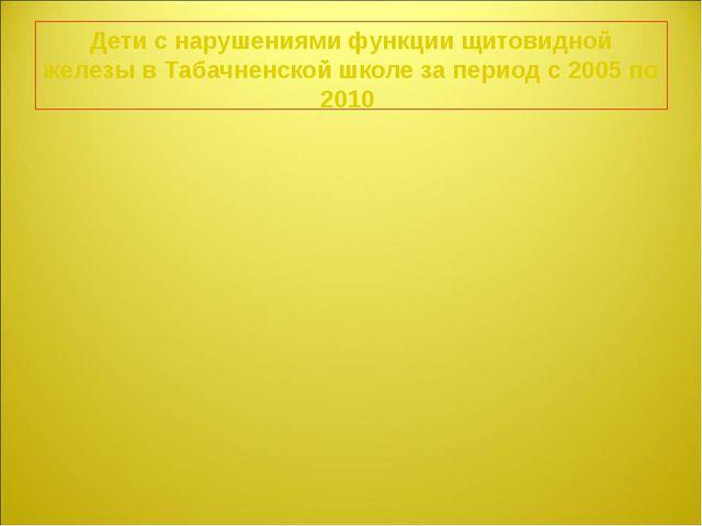 Дети с нарушениями функции щитовидной железы в Табачненской школе за период с...