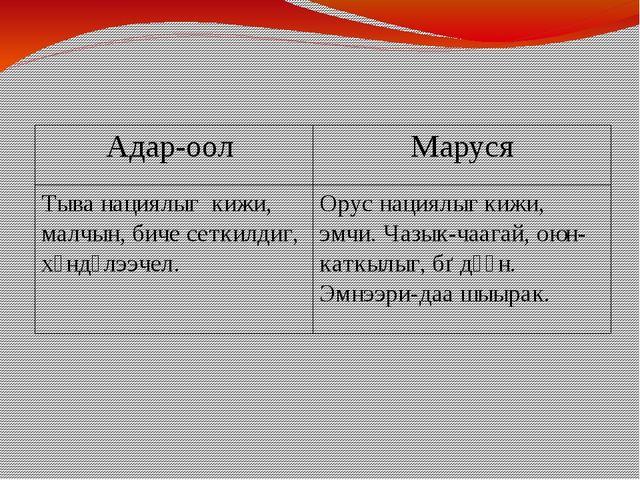 Адар-оол Маруся Тыванациялыгкижи,малчын, бичесеткилдиг,хүндүлээчел. Оруснация...