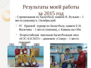 Результаты моей работы за 2015 год - Соревнования по баскетболу памяти В. Вул
