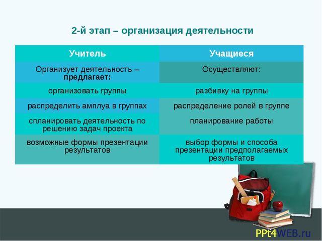 2-й этап – организация деятельности УчительУчащиеся Организует деятельность...