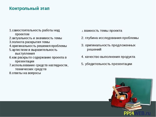 Контрольный этап 1.самостоятельность работы над проектом 2.актуальность и зна...