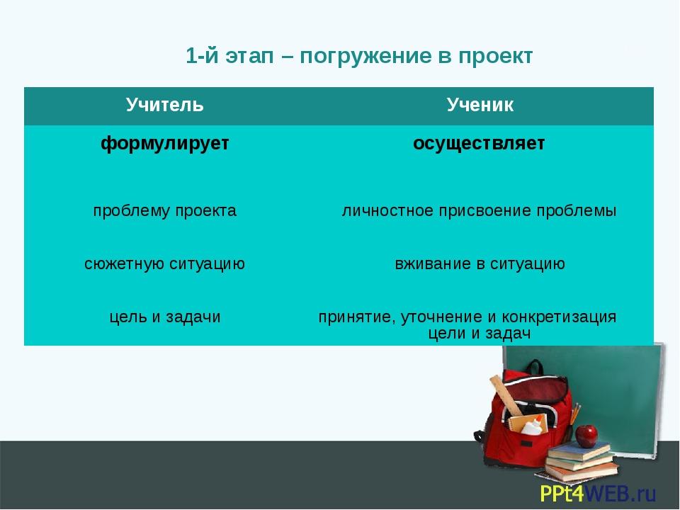1-й этап – погружение в проект УчительУченик формулирует осуществляет пробл...