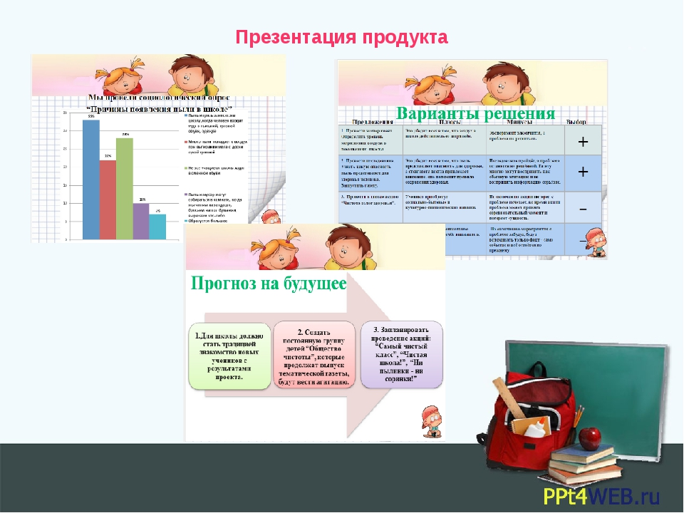 Презентация продукта