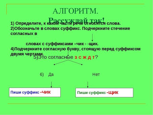 АЛГОРИТМ. Рассуждай так! 1) Определите, к какой части речи относятся слова. 2...