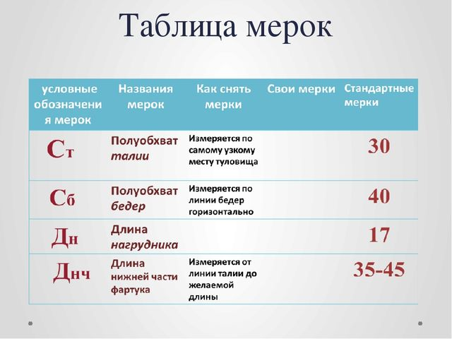 Таблица мерок