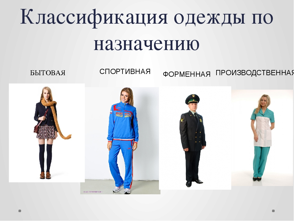 Классификация одежды по назначению СПОРТИВНАЯ ФОРМЕННАЯ ПРОИЗВОДСТВЕННАЯ БЫТО...