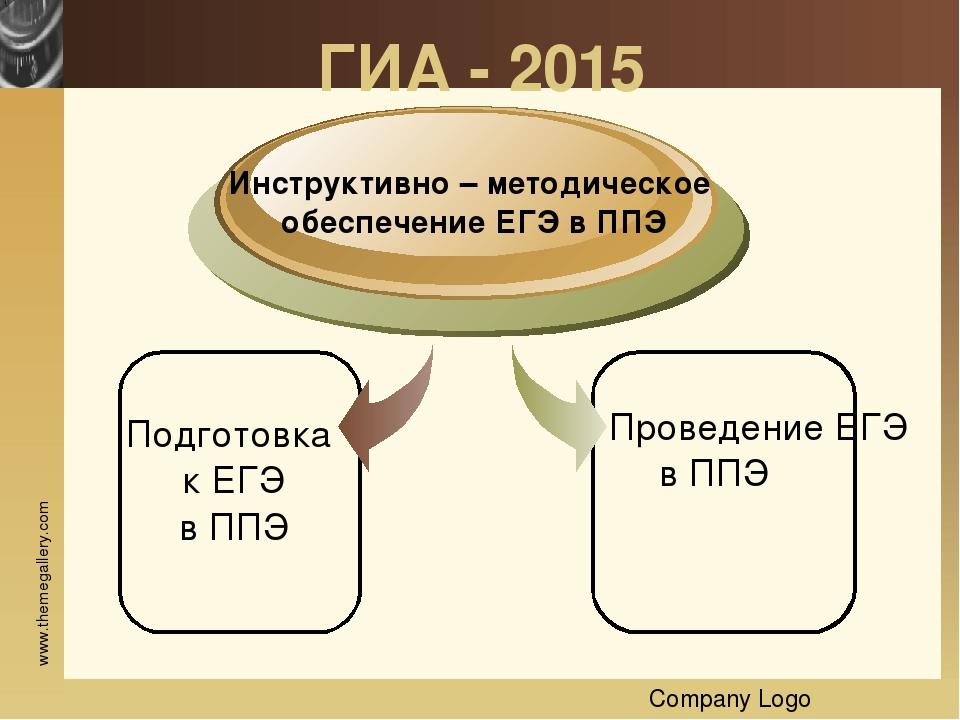 Company Logo ГИА - 2015 Инструктивно – методическое обеспечение ЕГЭ в ППЭ Про...