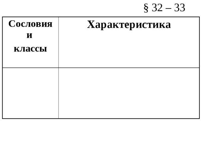 § 32 – 33 Сословия и классыХарактеристика