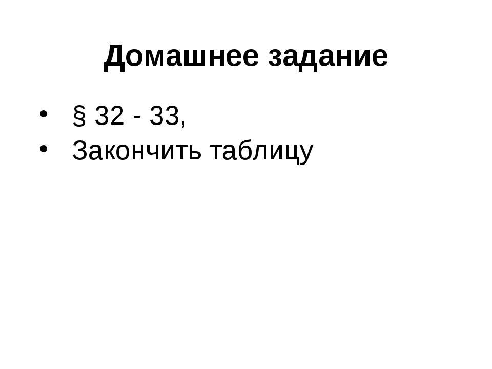 Домашнее задание § 32 - 33, Закончить таблицу