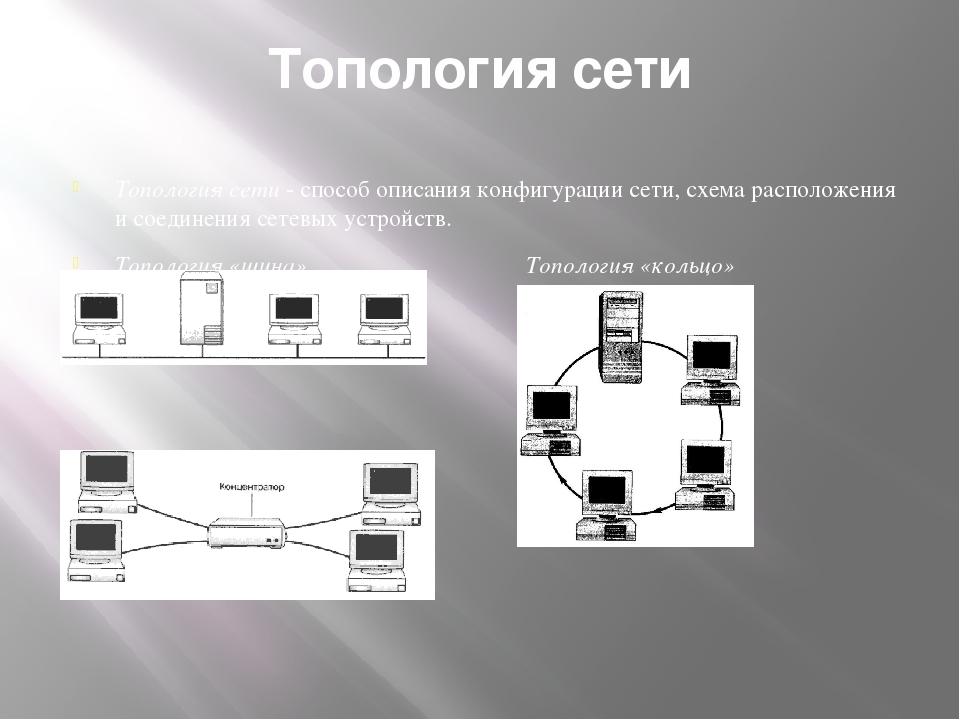 Топология сети Топология сети - способ описания конфигурации сети, схема расп...