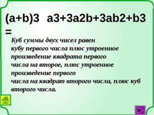 Проблемный вопрос: все ли уравнения имеют решения? 4x2-16=0 49x2+4=0 25x2-36=