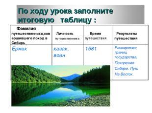 Фамилия путешественника,совершившего поход в Сибирь Личность путешественник