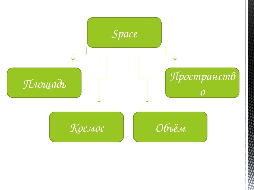 Космос Space Пространство Площадь Объём