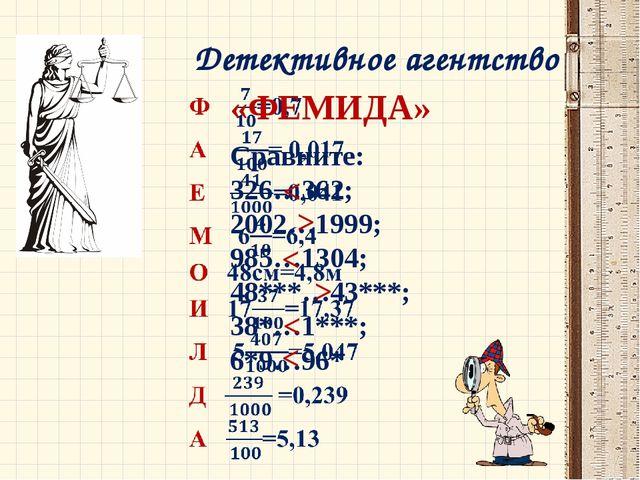 Детективное агентство «ФЕМИДА» Сравните: 326…362; 2002…1999; 985…1304; 48***…...