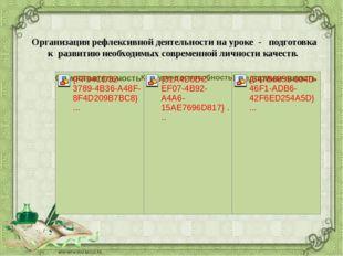 Организация рефлексивной деятельности на уроке - подготовка к развитию необх