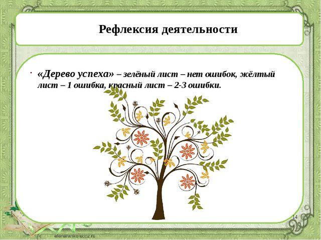 Рефлексия деятельности «Дерево успеха» – зелёный лист – нет ошибок, жёлтый л...
